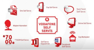 Vodafone Online İşlemler Rehberi Bölüm 1 vodafone self servis vodafone online işlemler vodafone lira yükleme vodafone kalan kullanımlar sms paket satın alma mms lira transfer kullanım detayı internet ek paketler dakika android makale